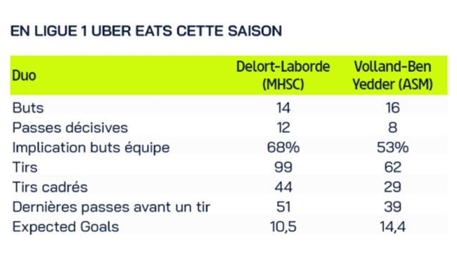 Экспресс на кубок франции: «монако» - «лион» и другие матчи 24.01.2018 - рейтинг букмекеров