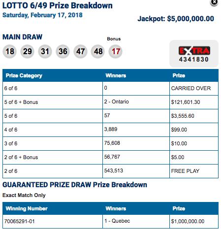 6/49 lotto result history, summary