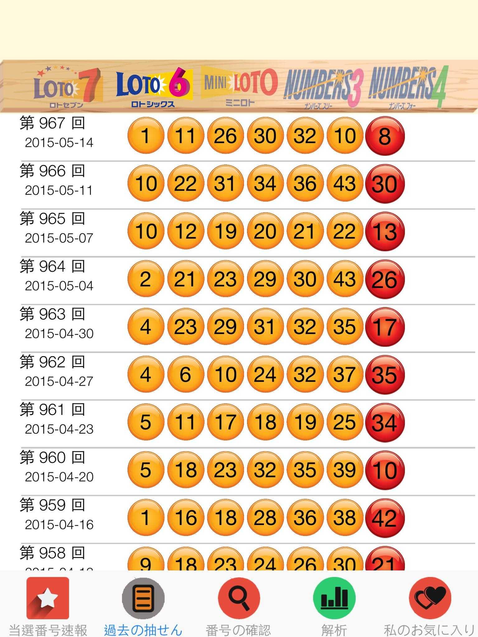 Японские лотереи, азартные игры, пачисуро, пачинко, рулетка и легализация казино в японии   miuki mikado • виртуальная япония